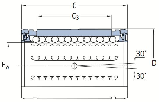 CAD afbeelding LBCF kogellager